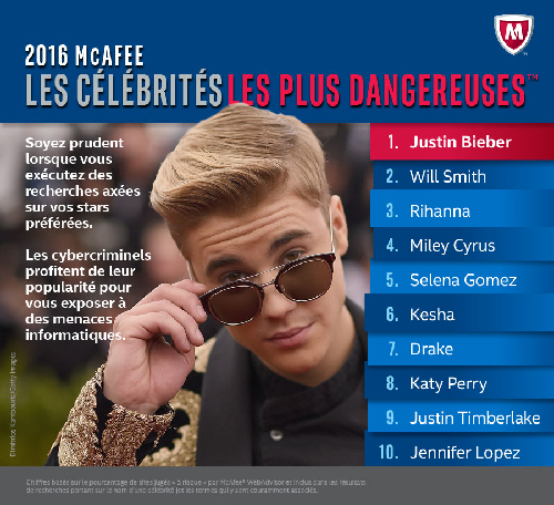 most-dangerous-celebrities-500