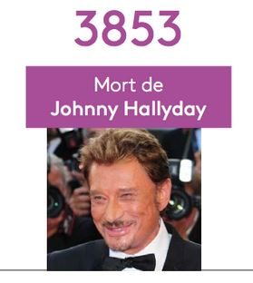 Johnny secoue le Web